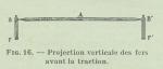 Gilson (1911, fig. 16)