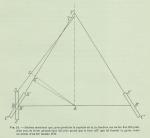 &lt;B&gt;Gilson, G.&lt;/B&gt; (1911). Etudes sur l'outillage de la pêche: le chalut à fers déclinants: type nouveau d'armature à gaule <i>Trav. Stat. Rech. Relat. Pêche Marit. Ostende 6</i>: 3-35