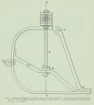 Gilson (1911, fig. 27)