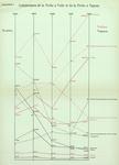 Gilson, G. (1910). Contribution à l'étude biologique et économique de la plie Trav. Stat. Rech. Relat. Pêche Marit. Ostende 4: viii, 1-127 + 32 p. plates