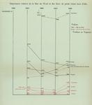 &lt;B&gt;Gilson, G.&lt;/B&gt; (1910). Contribution à l'étude biologique et économique de la plie <i>Trav. Stat. Rech. Relat. Pêche Marit. Ostende 4</i>: viii, 1-127 + 32 p. plates