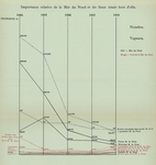 Gilson (1910, Diagramme 14)