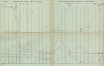 Gilson (1910, Diagramme 21)