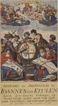 Van Keulen (1728, pl. 07)