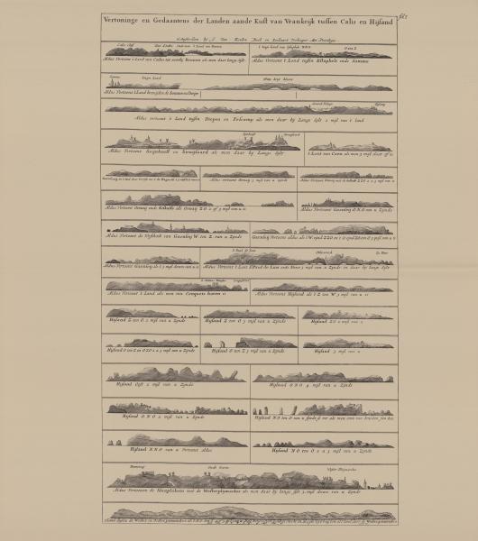 Van Keulen (1728, pl. 8)
