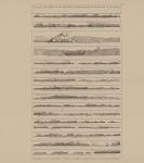 Van Keulen (1728, pl. 11)