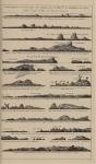 Voogt, C.J.; van Keulen, G. (1728). De Nieuwe Groote Ligtende Zee-Fakkel, 't vyfde deel. Vertoonende de Zee-Kusten van Guinea, Angola, der Caffers en Brazilien, met d'onderbehoorende en tusschen-leggende Eylanden, noyt voor deesen aldus beschreeven