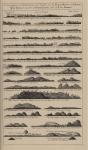 Van Keulen (1728, pl. 15)