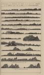 Van Keulen (1728, pl. 18)