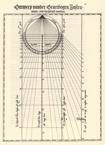Waghenaer (1584, pl. 3)