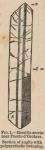 Renard (1888, fig. 01)