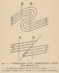 <B>De Langhe, J.-E.</B> (1939). De oorsprong der Vlaamsche kustvlakte. Van Kerschaver: Knokke. 150 pp.
