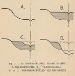 De Langhe, J.-E. (1939). De oorsprong der Vlaamsche kustvlakte. Van Kerschaver: Knokke. 150 pp.