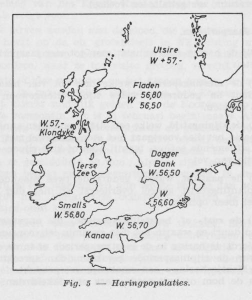 Gilis (1957, figuur 1.5)