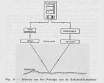 Gilis (1957, figuur 1.15)
