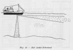 Gilis (1957, figuur 1.18)