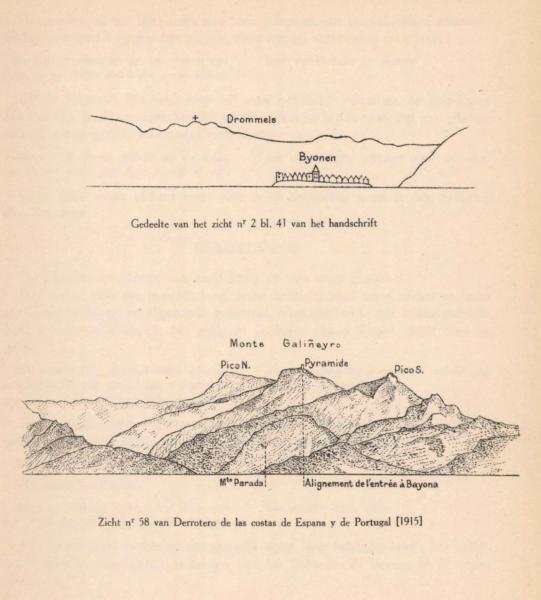 Denucé & Gernez (1936, Pl. 19)