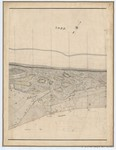 Lombardsijde en Westende - 1874