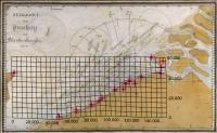 Zeekaart der Visscherij van Blankenberghe (1889-1900)