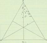 Pelikan (1909, fig. 2)