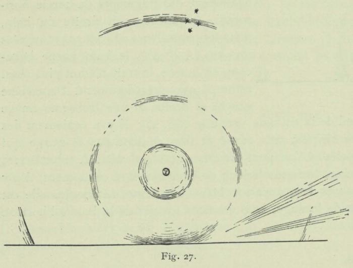 Arctowski (1902, fig. 27)