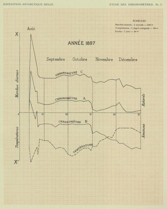 Lecointe (1901, pl. 1)