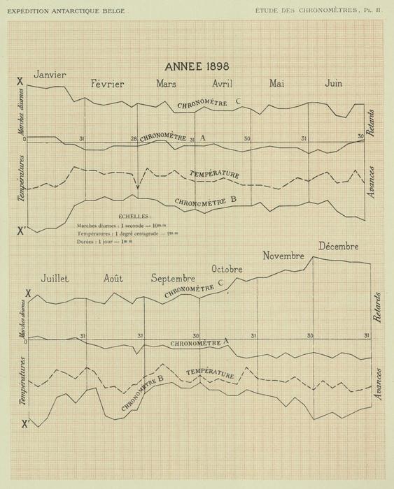 Lecointe (1901, pl. 2)