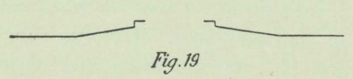 Dobrowolski (1903, fig. 19)