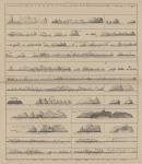 Van Keulen (1728, pl. 4)