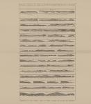 Van Keulen (1728, pl. 09)