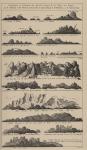 Van Keulen (1728, pl. 17)